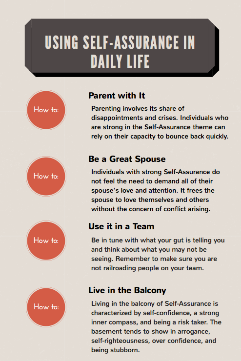 using self assurance in daily life