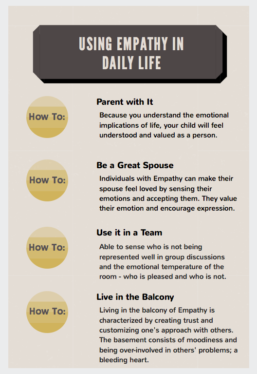 Using Empathy in Daily Life