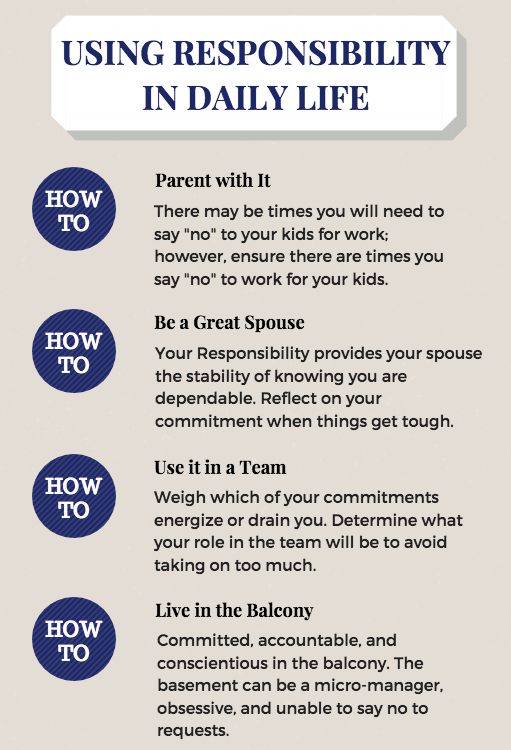 Responsibility Daily